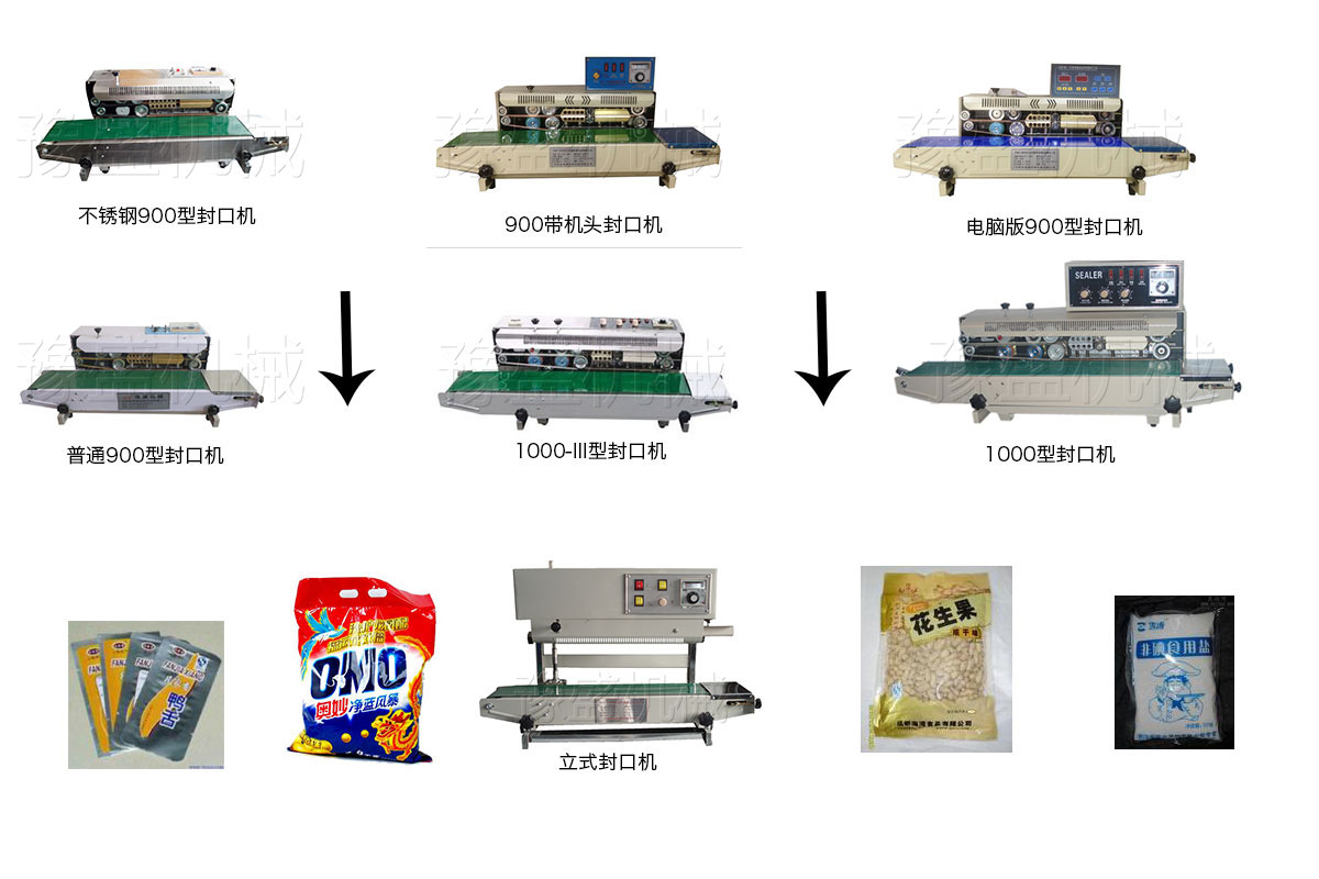 塑料薄膜封口机的工作流程图